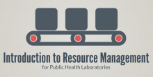Introduction to Resource Management title logo