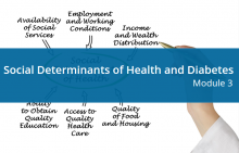 "A hand writing various social factors with arrows all pointing inward to the words ""Social Determinants of Health"", overlaid with course title"