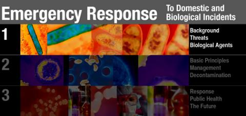 Emergency Response to Domestic Biological Incidents - Part I - course homepage logo