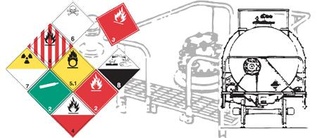 HAZMAT placards shown next to a large chemical tank